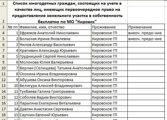 Транспортный налог в Республике Татарстан в г